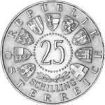 Silbermünzen Ankauf Wert Preis Silber Verkaufen Münzhandlung